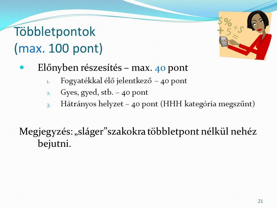 Többletpontok (max. 100 pont) Előnyben részesítés – max. 40 pont 1. Fogyatékkal élő jelentkező – 40 pont 2. Gyes, gyed, stb. – 40 pont 3. Hátrányos he