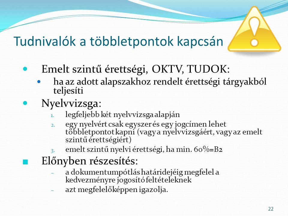 Tudnivalók a többletpontok kapcsán Emelt szintű érettségi, OKTV, TUDOK: ha az adott alapszakhoz rendelt érettségi tárgyakból teljesíti Nyelvvizsga: 1.
