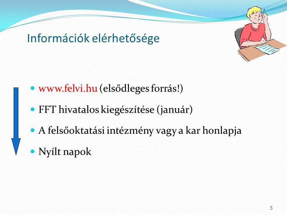 Információk elérhetősége www.felvi.hu (elsődleges forrás!) FFT hivatalos kiegészítése (január) A felsőoktatási intézmény vagy a kar honlapja Nyílt nap
