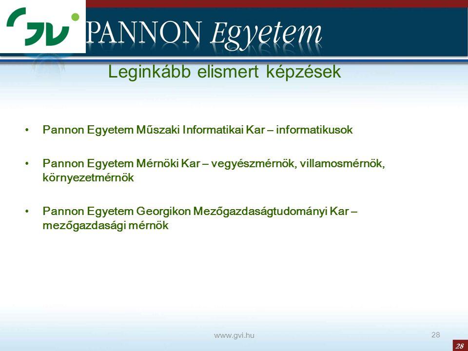 28 Pannon Egyetem Műszaki Informatikai Kar – informatikusok Pannon Egyetem Mérnöki Kar – vegyészmérnök, villamosmérnök, környezetmérnök Pannon Egyetem