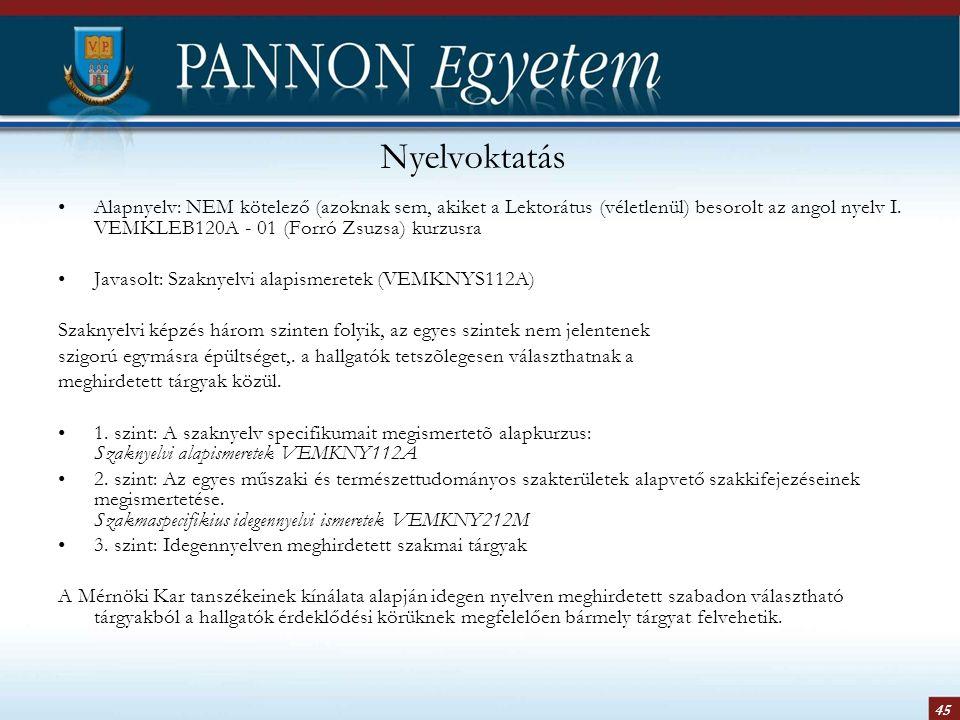 45 Nyelvoktatás Alapnyelv: NEM kötelező (azoknak sem, akiket a Lektorátus (véletlenül) besorolt az angol nyelv I. VEMKLEB120A - 01 (Forró Zsuzsa) kurz