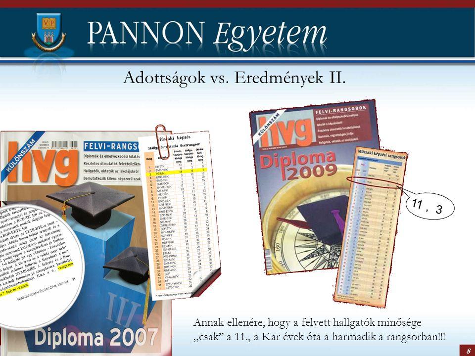 8 Adottságok vs. Eredmények II.