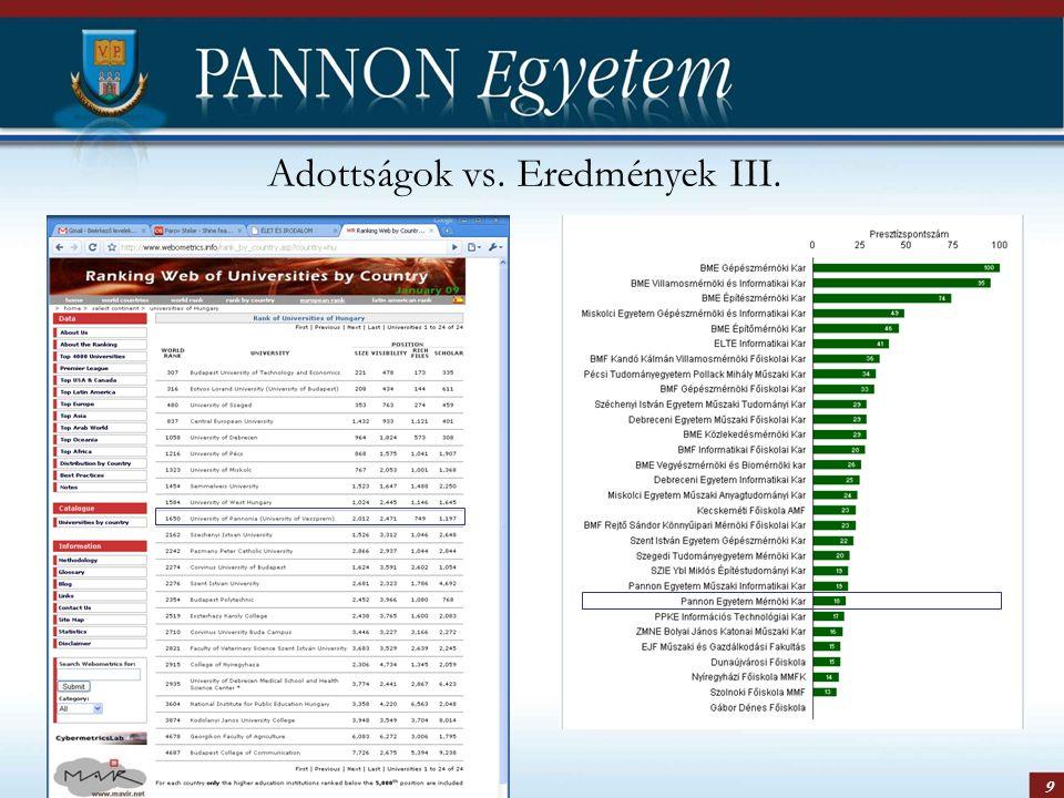 9 Adottságok vs. Eredmények III.