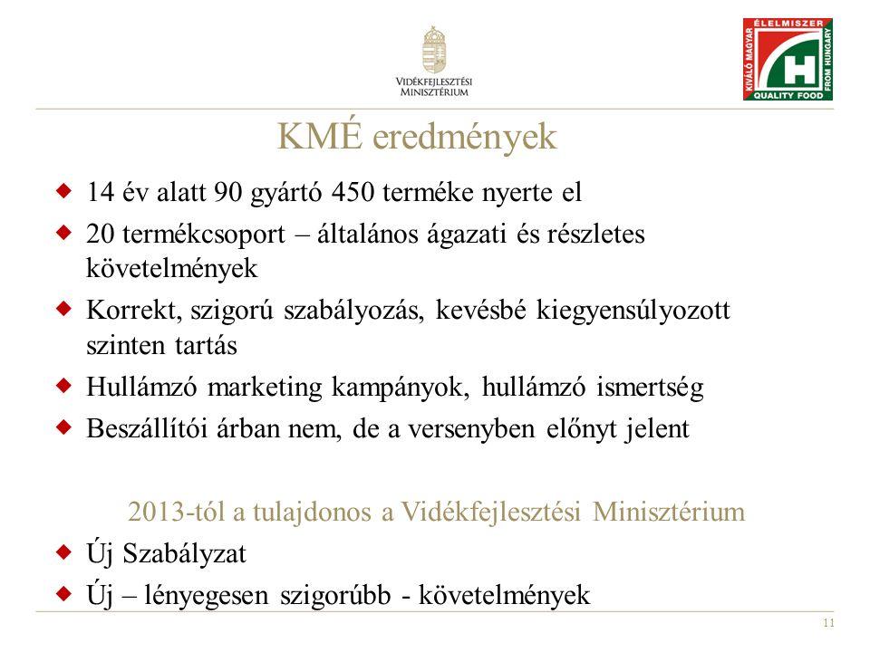 11 KMÉ eredmények  14 év alatt 90 gyártó 450 terméke nyerte el  20 termékcsoport – általános ágazati és részletes követelmények  Korrekt, szigorú szabályozás, kevésbé kiegyensúlyozott szinten tartás  Hullámzó marketing kampányok, hullámzó ismertség  Beszállítói árban nem, de a versenyben előnyt jelent 2013-tól a tulajdonos a Vidékfejlesztési Minisztérium  Új Szabályzat  Új – lényegesen szigorúbb - követelmények