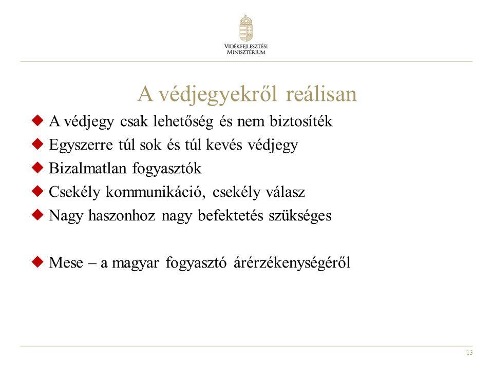 13 A védjegyekről reálisan  A védjegy csak lehetőség és nem biztosíték  Egyszerre túl sok és túl kevés védjegy  Bizalmatlan fogyasztók  Csekély kommunikáció, csekély válasz  Nagy haszonhoz nagy befektetés szükséges  Mese – a magyar fogyasztó árérzékenységéről