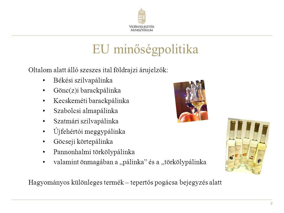 """9 EU minőségpolitika Oltalom alatt álló szeszes ital földrajzi árujelzők: Békési szilvapálinka Gönc(z)i barackpálinka Kecskeméti barackpálinka Szabolcsi almapálinka Szatmári szilvapálinka Újfehértói meggypálinka Göcseji körtepálinka Pannonhalmi törkölypálinka valamint önmagában a """"pálinka és a """"törkölypálinka Hagyományos különleges termék – tepertős pogácsa bejegyzés alatt"""