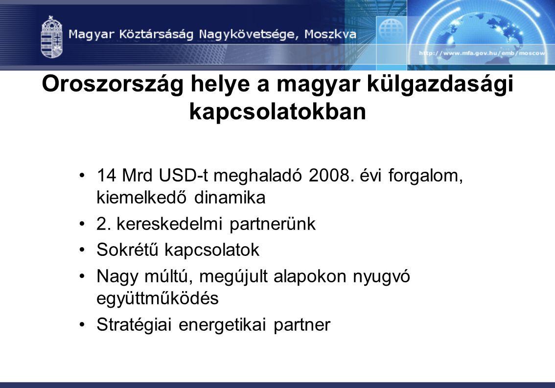Oroszország helye a magyar külgazdasági kapcsolatokban 14 Mrd USD-t meghaladó 2008. évi forgalom, kiemelkedő dinamika 2. kereskedelmi partnerünk Sokré