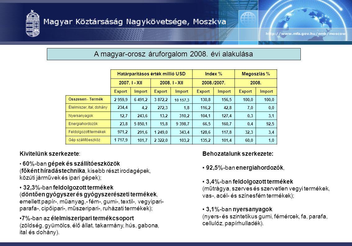 Határparitásos érték millió USDIndex %Megoszlás % 2007. I - XII2008. I - XII2008./2007.2008. ExportImportExportImportExportImportExportImport Összesen