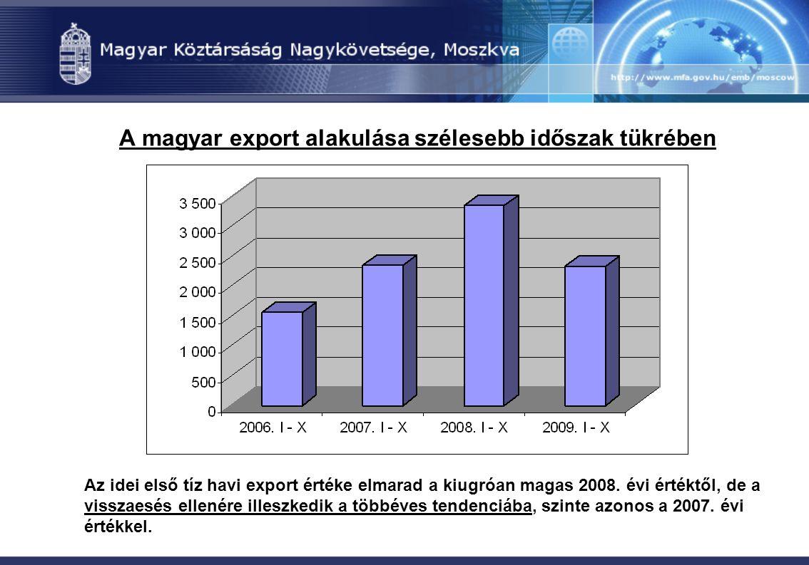 A magyar export alakulása szélesebb időszak tükrében Az idei első tíz havi export értéke elmarad a kiugróan magas 2008. évi értéktől, de a visszaesés
