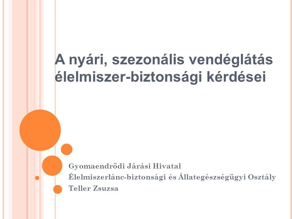 A vendéglátás jogszabályi háttere EK/EU rendeletek Hazai törvények Kormányrendeletek Miniszteri rendeletek