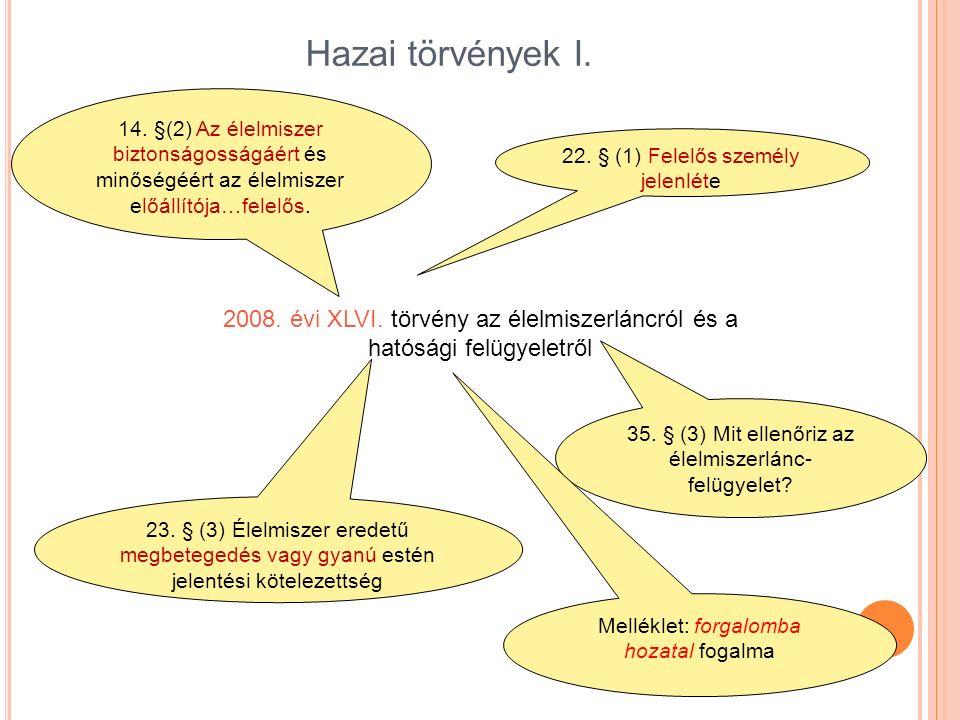 Hazai törvények II.2005. évi CLXIV. törvény a kereskedelemről 5.