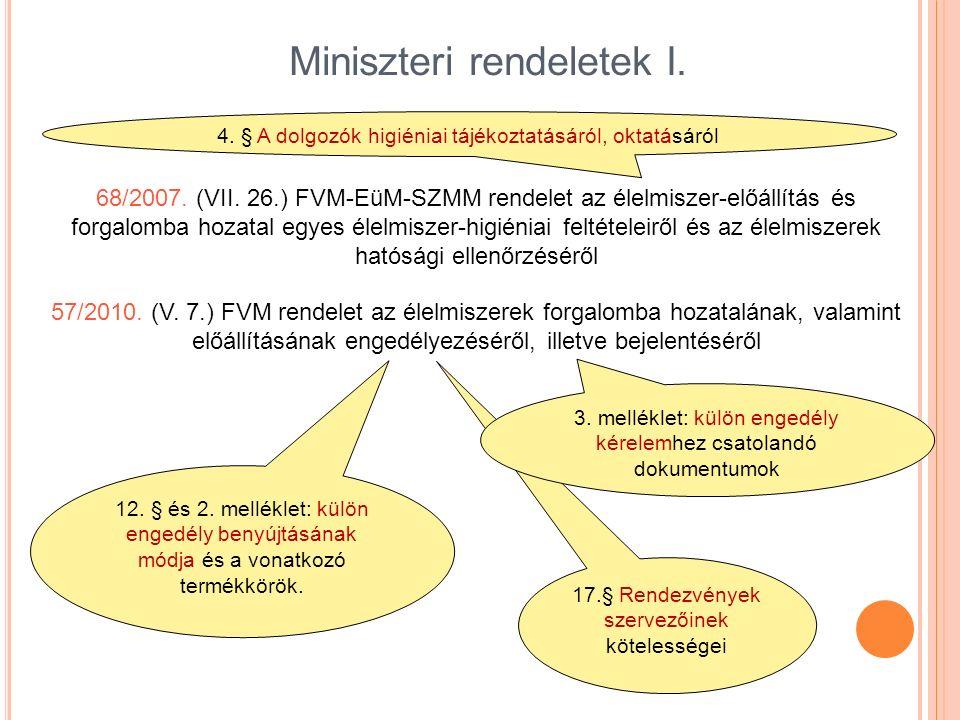 13.§ Előkészítő helyiségek felszereltsége, kialakítása Miniszteri rendeletek II.