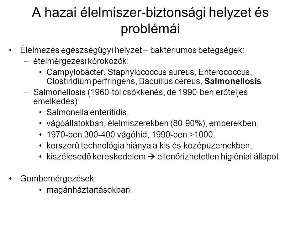 Megítélés Húshigiéniai szempontok: - enteralis vagy vérfertőzéses forma - kiegészítő bakteriológiai vizsgálat Elbírálás: 1.
