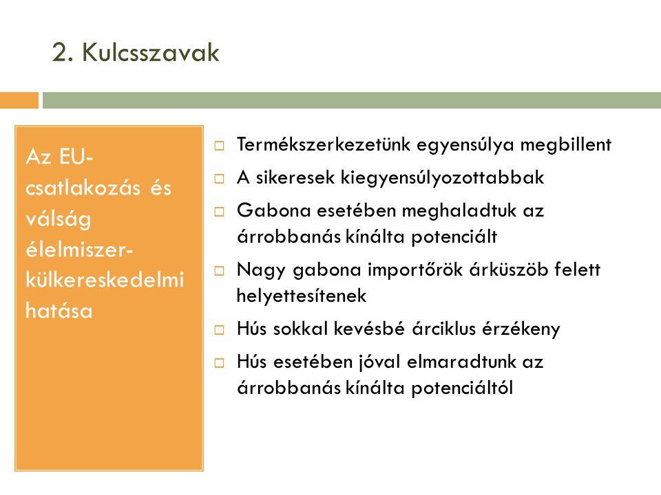 3.1. Élelmiszer-kiskereskedelmi szerkezet változása Forrás: GfK Hungária [2009]