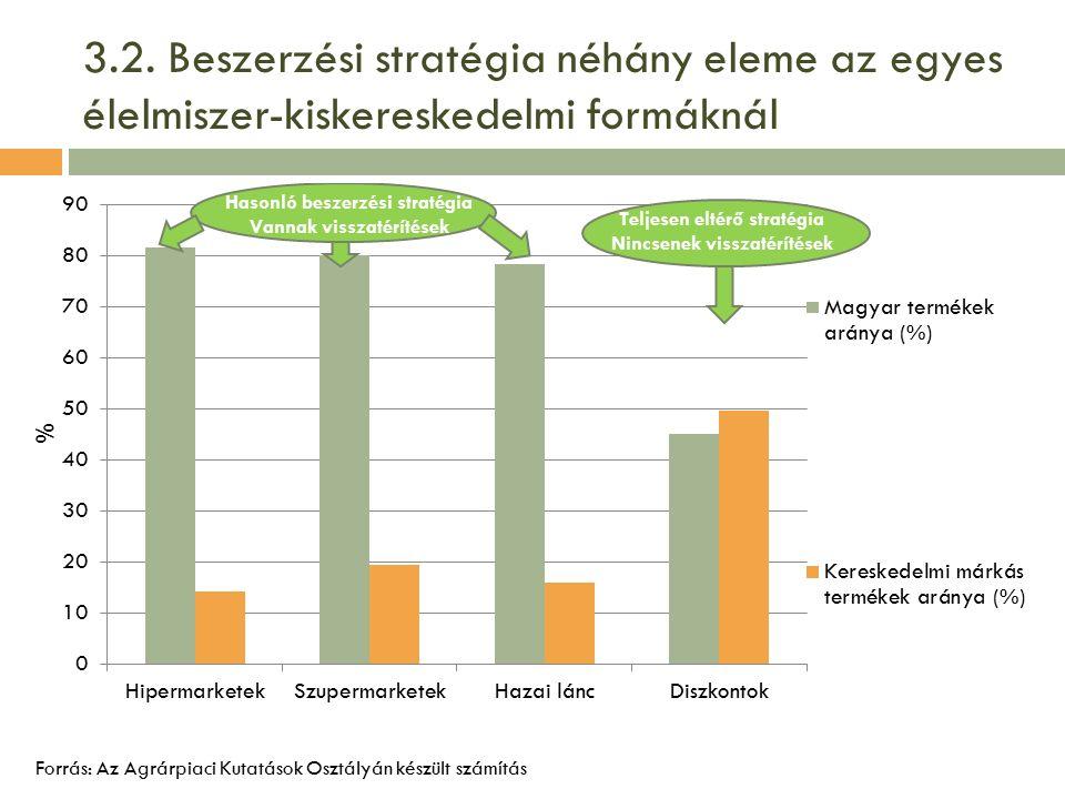 3.3.Élelmiszer-kiskereskedelmi forgalom változása a válság hónapjaiban (2009 1.