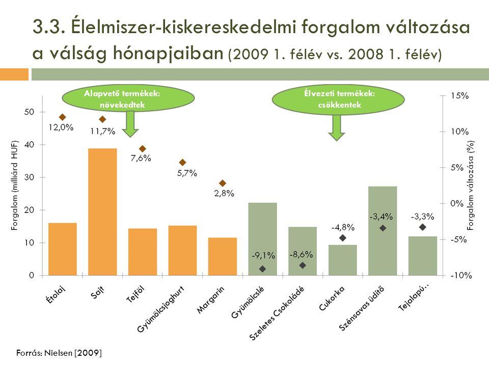 3.3. Élelmiszer-kiskereskedelmi forgalom változása a válság hónapjaiban (2009 1.