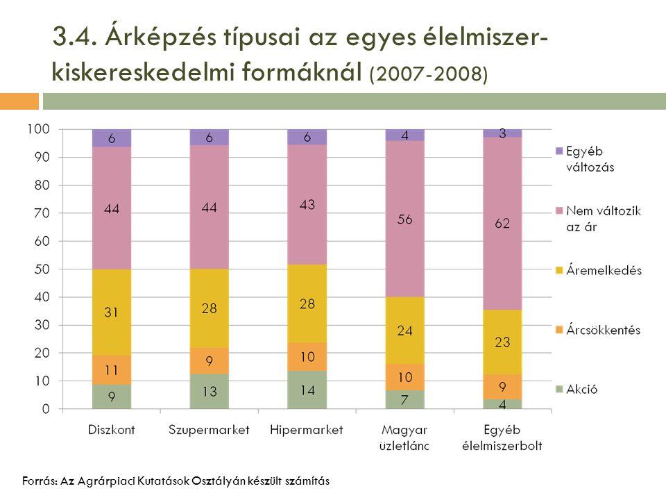 3.4. Árképzés típusai az egyes élelmiszer- kiskereskedelmi formáknál (2007-2008) Forrás: Az Agrárpiaci Kutatások Osztályán készült számítás