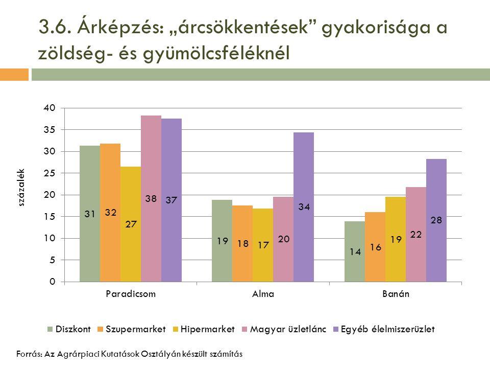 """3.6. Árképzés: """"árcsökkentések"""" gyakorisága a zöldség- és gyümölcsféléknél Forrás: Az Agrárpiaci Kutatások Osztályán készült számítás"""