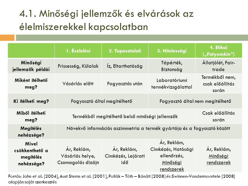 4.1. Minőségi jellemzők és elvárások az élelmiszerekkel kapcsolatban Forrás: Jahn et al.