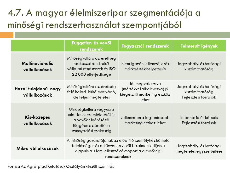 4.7. A magyar élelmiszeripar szegmentációja a minőségi rendszerhasználat szempontjából Forrás: Az Agrárpiaci Kutatások Osztályán készült számítás Függ