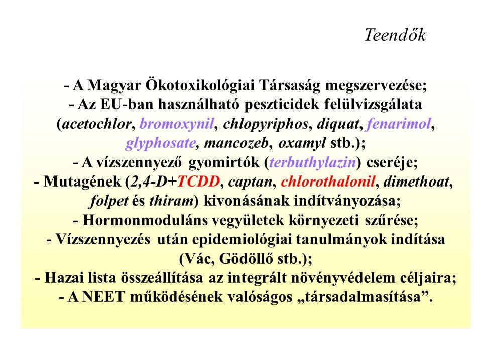 """Teendők - A Magyar Ökotoxikológiai Társaság megszervezése; - Az EU-ban használható peszticidek felülvizsgálata (acetochlor, bromoxynil, chlopyriphos, diquat, fenarimol, glyphosate, mancozeb, oxamyl stb.); - A vízszennyező gyomirtók (terbuthylazin) cseréje; - Mutagének (2,4-D+TCDD, captan, chlorothalonil, dimethoat, folpet és thiram) kivonásának indítványozása; - Hormonmoduláns vegyületek környezeti szűrése; - Vízszennyezés után epidemiológiai tanulmányok indítása (Vác, Gödöllő stb.); - Hazai lista összeállítása az integrált növényvédelem céljaira; - A NEET működésének valóságos """"társadalmasítása ."""