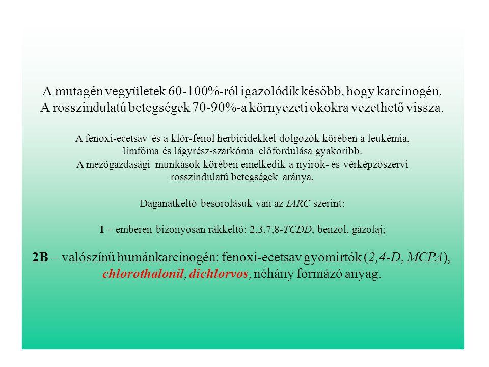 A mutagén vegyületek 60-100%-ról igazolódik később, hogy karcinogén.
