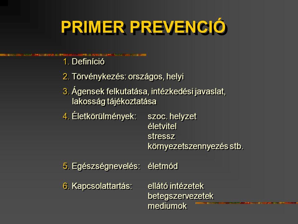 PRIMER PREVENCIÓ 1. Definíció 2. Törvénykezés: országos, helyi 3.