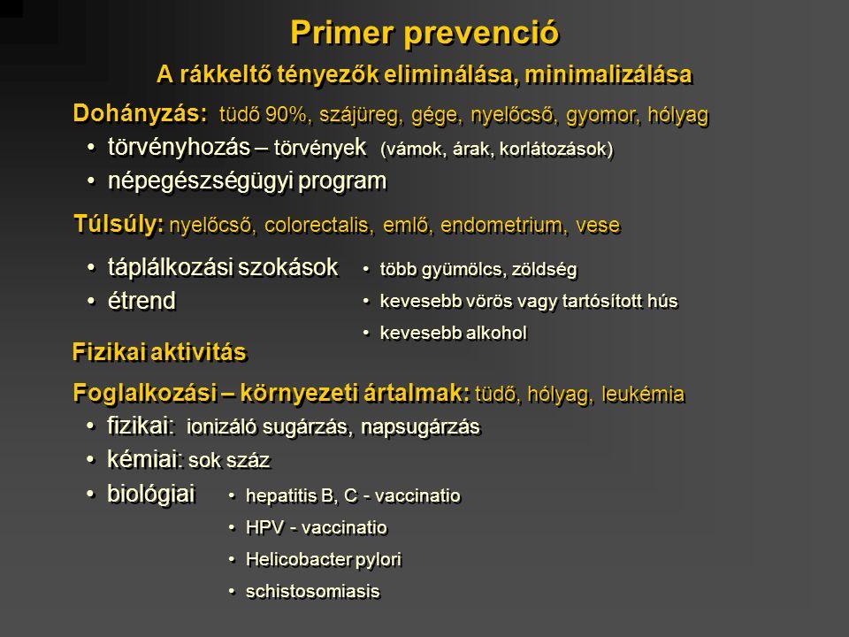 törvényhozás – törvénye k (vámok, árak, korlátozások) népegészségügyi program törvényhozás – törvénye k (vámok, árak, korlátozások) népegészségügyi program Dohányzás: tüdő 90%, szájüreg, gége, nyelőcső, gyomor, hólyag Primer prevenció táplálkozási szokások étrend táplálkozási szokások étrend Túlsúly: nyelőcső, colorectalis, emlő, endometrium, vese fizikai: ionizáló sugárzás, napsugárzás kémiai: sok száz biológiai fizikai: ionizáló sugárzás, napsugárzás kémiai: sok száz biológiai Fizikai aktivitás A rákkeltő tényezők eliminálása, minimalizálása több gyümölcs, zöldség kevesebb vörös vagy tartósított hús kevesebb alkohol több gyümölcs, zöldség kevesebb vörös vagy tartósított hús kevesebb alkohol Foglalkozási – környezeti ártalmak: tüdő, hólyag, leukémia hepatitis B, C - vaccinatio HPV - vaccinatio Helicobacter pylori schistosomiasis hepatitis B, C - vaccinatio HPV - vaccinatio Helicobacter pylori schistosomiasis