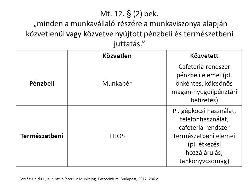 KözvetlenKözvetett PénzbeliMunkabér Cafeteria rendszer pénzbeli elemei (pl.