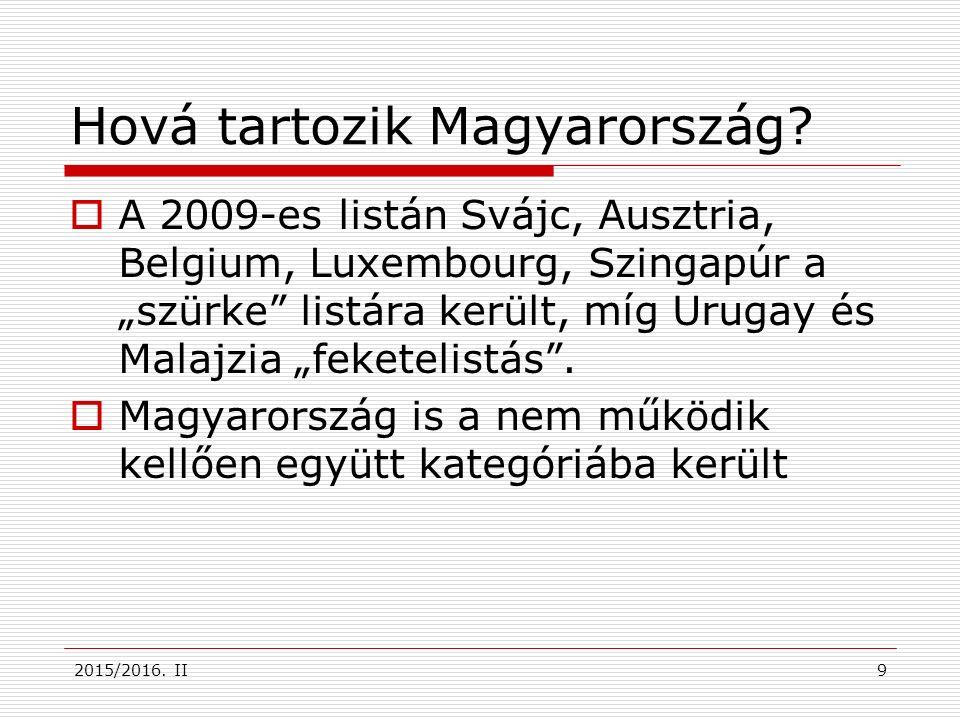 2015/2016. II Hová tartozik Magyarország.