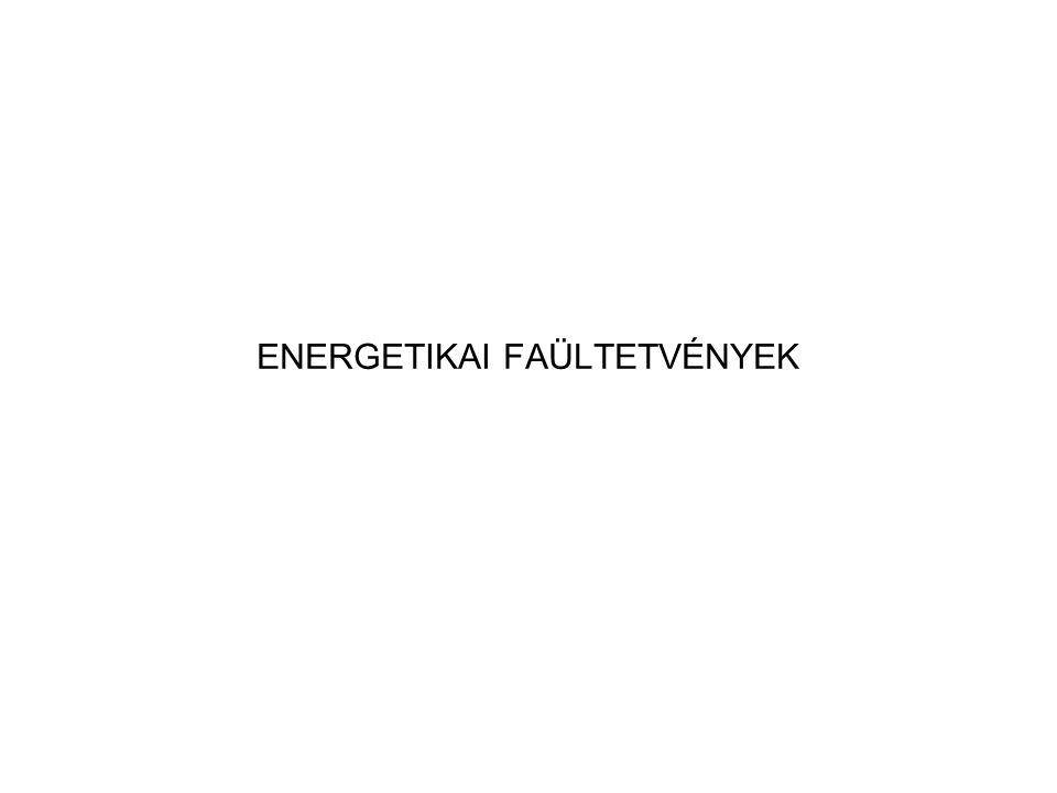 ENERGETIKAI FAÜLTETVÉNYEK