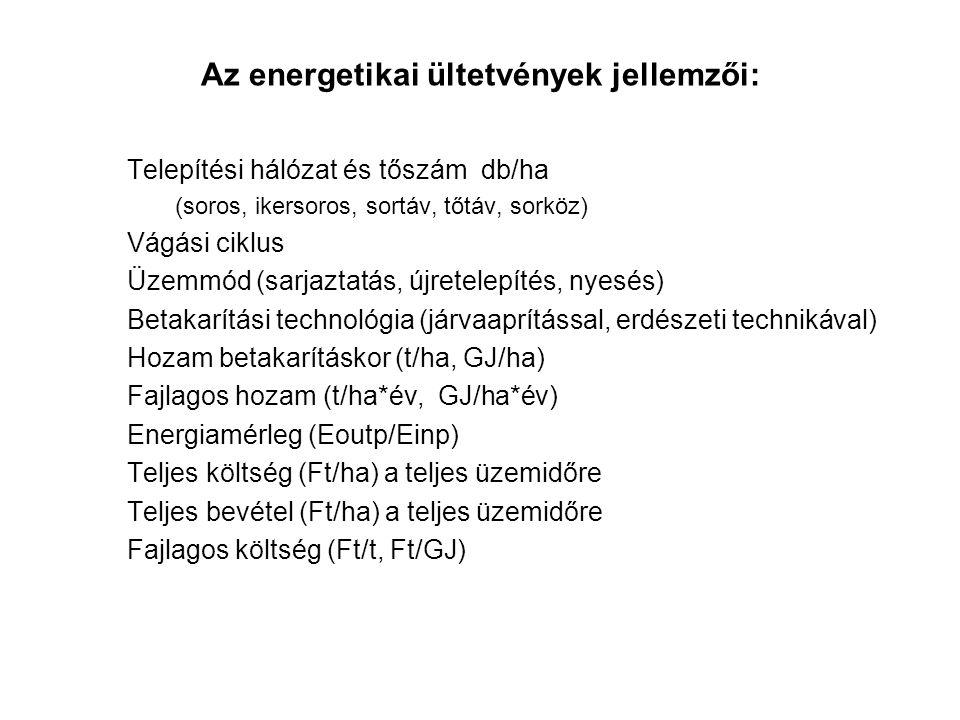 Az energetikai ültetvények jellemzői: Telepítési hálózat és tőszám db/ha (soros, ikersoros, sortáv, tőtáv, sorköz) Vágási ciklus Üzemmód (sarjaztatás, újretelepítés, nyesés) Betakarítási technológia (járvaaprítással, erdészeti technikával) Hozam betakarításkor (t/ha, GJ/ha) Fajlagos hozam (t/ha*év, GJ/ha*év) Energiamérleg (Eoutp/Einp) Teljes költség (Ft/ha) a teljes üzemidőre Teljes bevétel (Ft/ha) a teljes üzemidőre Fajlagos költség (Ft/t, Ft/GJ)