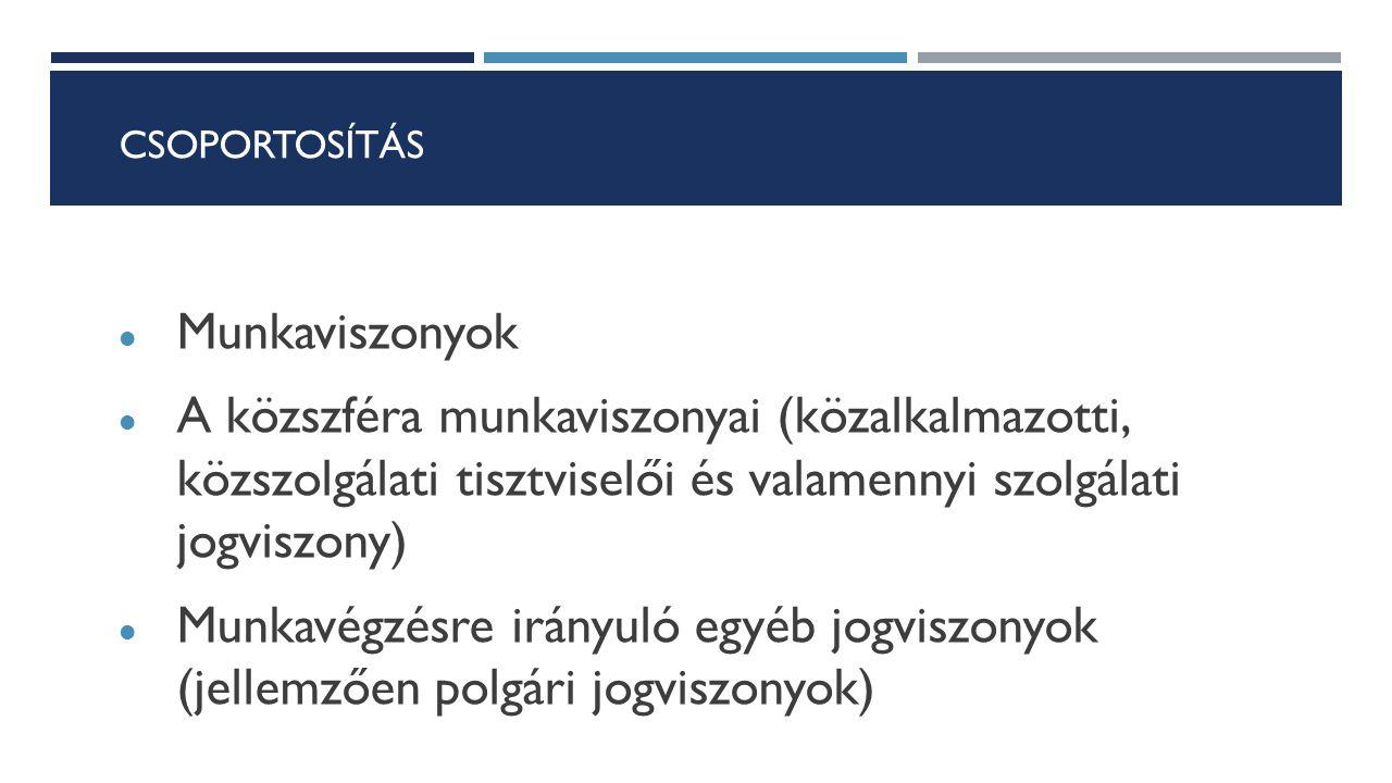 CSOPORTOSÍTÁS Munkaviszonyok A közszféra munkaviszonyai (közalkalmazotti, közszolgálati tisztviselői és valamennyi szolgálati jogviszony) Munkavégzésr