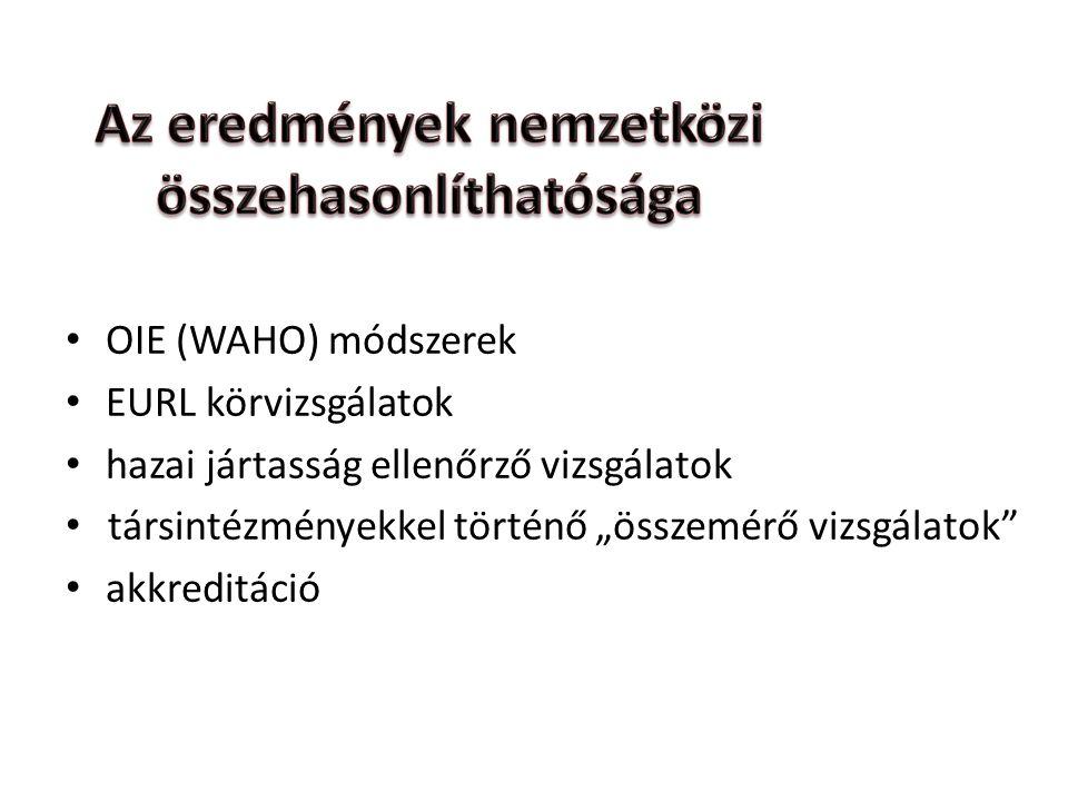 """OIE (WAHO) módszerek EURL körvizsgálatok hazai jártasság ellenőrző vizsgálatok társintézményekkel történő """"összemérő vizsgálatok akkreditáció"""