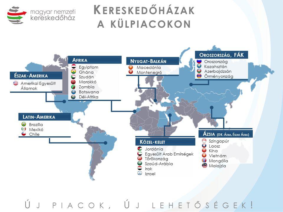 K ÖZEL - KELET Jordánia Egyesült Arab Emírségek Törökország Szaúd-Arábia Irak Izrael L ATIN -A MERIKA Brazília Mexikó Chile Á ZSIA (DK-Á ZSIA, É SZAK Á ZSIA ) Szingapúr Laosz Kína Vietnám Mongólia Malajzia O ROSZORSZÁG, FÁK Oroszország Kazahsztán Azerbajdzsán Örményország N YUGAT -B ALKÁN Macedónia Montenegró A FRIKA Egyiptom Ghána Szudán Marokkó Zambia Botswana Dél-Afrika É SZAK -A MERIKA Amerikai Egyesült Államok Ú J PIACOK, Ú J LEHETŐSÉGEK .