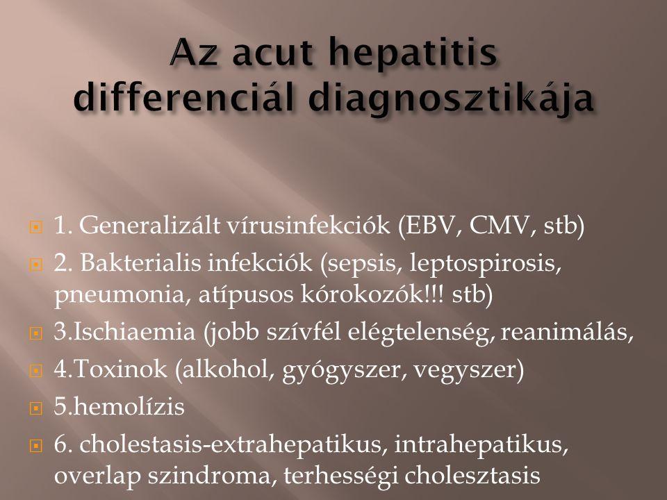  1. Generalizált vírusinfekciók (EBV, CMV, stb)  2. Bakterialis infekciók (sepsis, leptospirosis, pneumonia, atípusos kórokozók!!! stb)  3.Ischiaem