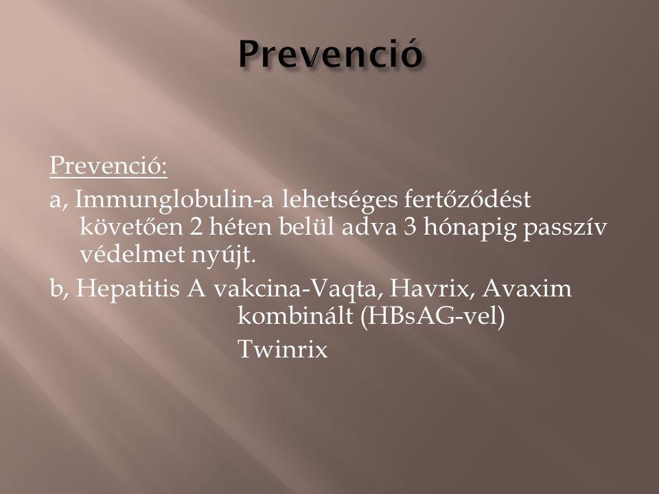 Prevenció: a, Immunglobulin-a lehetséges fertőződést követően 2 héten belül adva 3 hónapig passzív védelmet nyújt. b, Hepatitis A vakcina-Vaqta, Havri