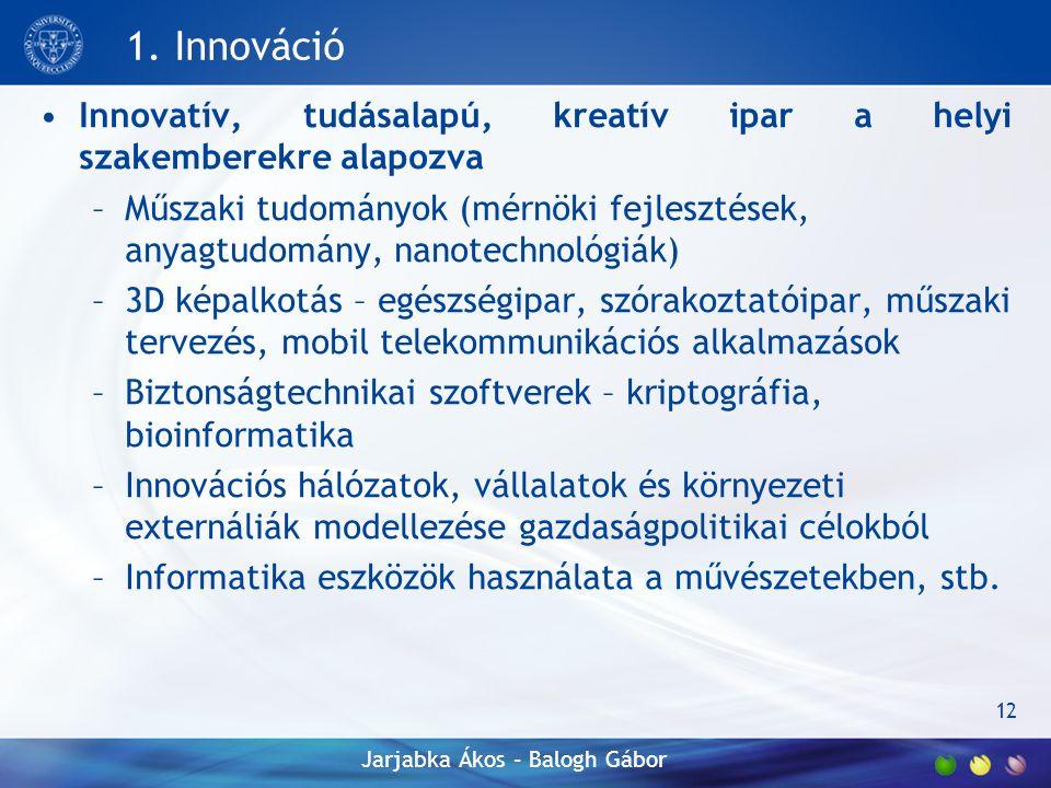 1. Innováció Innovatív, tudásalapú, kreatív ipar a helyi szakemberekre alapozva –Műszaki tudományok (mérnöki fejlesztések, anyagtudomány, nanotechnoló