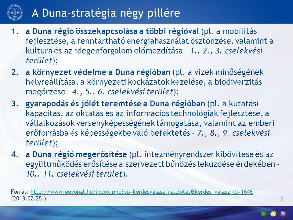 A Duna-stratégia négy pillére 1.a Duna régió összekapcsolása a többi régióval (pl.