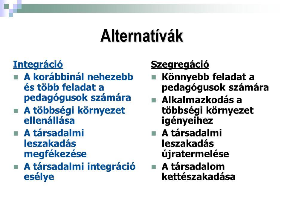 Alternatívák Integráció A korábbinál nehezebb és több feladat a pedagógusok számára A többségi környezet ellenállása A társadalmi leszakadás megfékezé