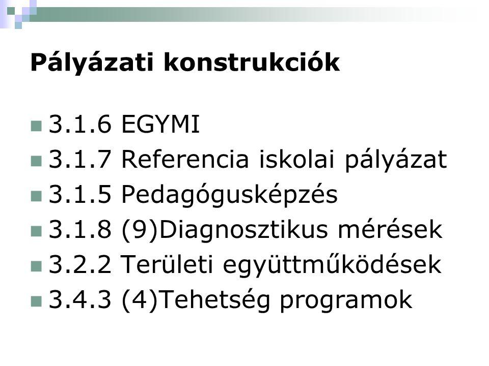 Pályázati konstrukciók 3.1.6 EGYMI 3.1.7 Referencia iskolai pályázat 3.1.5 Pedagógusképzés 3.1.8 (9)Diagnosztikus mérések 3.2.2 Területi együttműködés