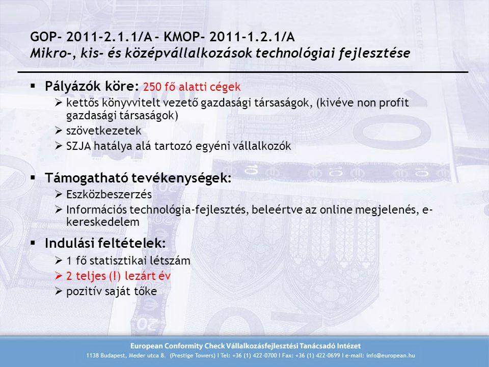 GOP- 2011-2.1.1/A - KMOP- 2011-1.2.1/A Mikro-, kis- és középvállalkozások technológiai fejlesztése  Pályázók köre: 250 fő alatti cégek  kettős könyvvitelt vezető gazdasági társaságok, (kivéve non profit gazdasági társaságok)  szövetkezetek  SZJA hatálya alá tartozó egyéni vállalkozók  Támogatható tevékenységek:  Eszközbeszerzés  Információs technológia-fejlesztés, beleértve az online megjelenés, e- kereskedelem  Indulási feltételek:  1 fő statisztikai létszám  2 teljes (!) lezárt év  pozitív saját tőke