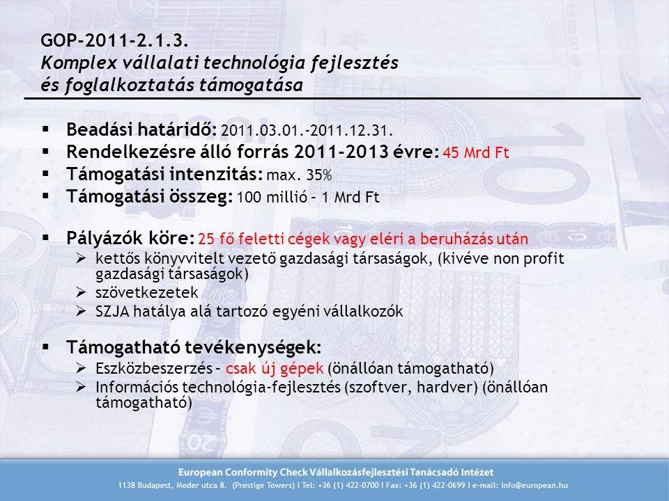  Beadási határidő: 2011.03.01.-2011.12.31.