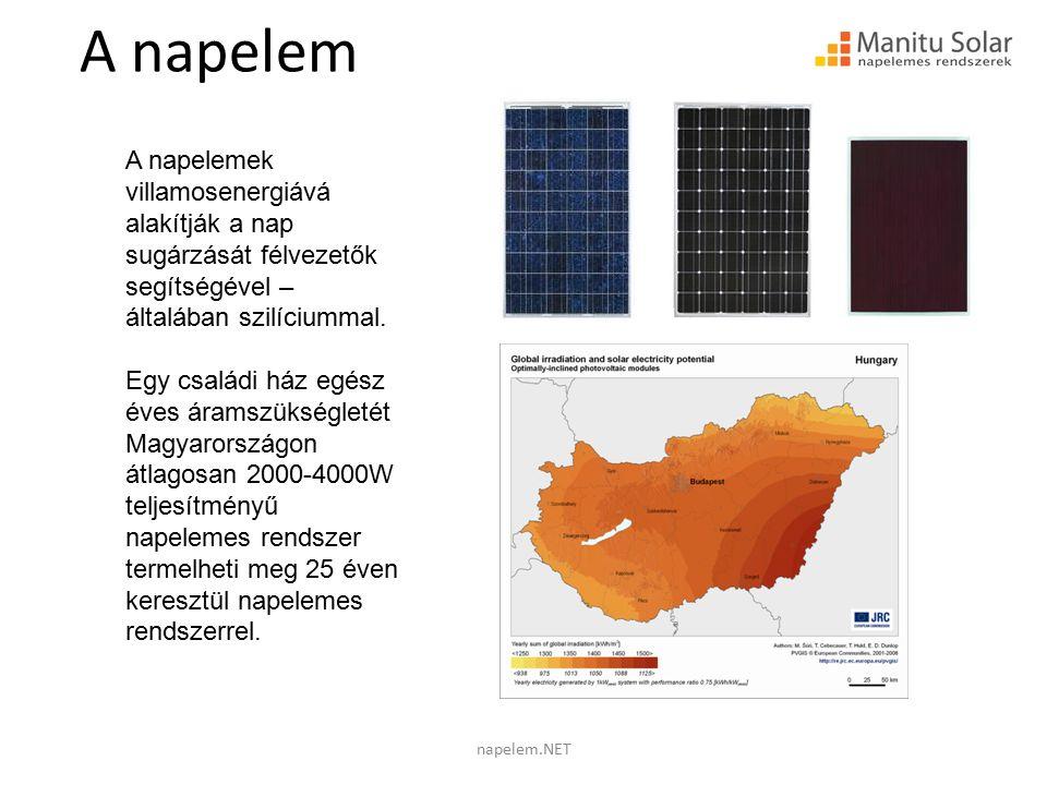 Napelem rendszer típusok Hálózatra kapcsolt Szigetüzemű rendszer egész évi áramfogyasztást fedezheti karbantartást nem igényel időjárás függő áramtermelést a villamos -hálózat segítségével kiegyensúlyozza nyári többlet termelést átveszi az áramszolgáltató (törvényi kötelezettségük) oda-vissza mérő órát az áramszolgáltató biztosítja éves elszámolást kérve az áramszolgátatótól a nyári többletet télen visszavehetjük a hálózatból napelemek által termelt egyenáram átalakítását 220V/50Hz-re és a hálózati visszatáplálást az inverter szabályozza teljesen független és önálló áramellátó rendszer csak akkor ajánlott, ha nincs villamos hálózat, vagy annak kiépítése nagyon drága lenne akkumulátoros tárolással karbantartást igényel akkumulátorok élettartama véges, így hosszú távon cserékkel számolni kell hálózatra kapcsolt rendszer árának átlagosan kétszerese télen csak napelemmel nem biztosítható 100%-os áramellátás (generátor kellhet) a tárolt áramot 220V/50Hz-re visszalakítja, amit standard elektromos berendezésekkel használhatunk napelem.NET