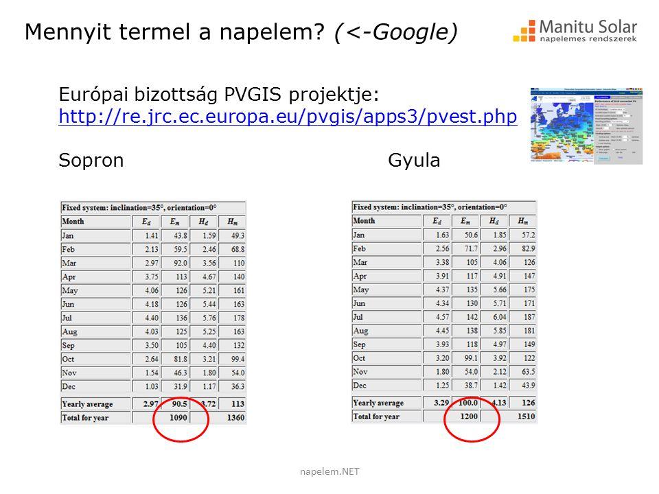 Mennyit termel a napelem? (<-Google) napelem.NET Európai bizottság PVGIS projektje: http://re.jrc.ec.europa.eu/pvgis/apps3/pvest.php SopronGyula