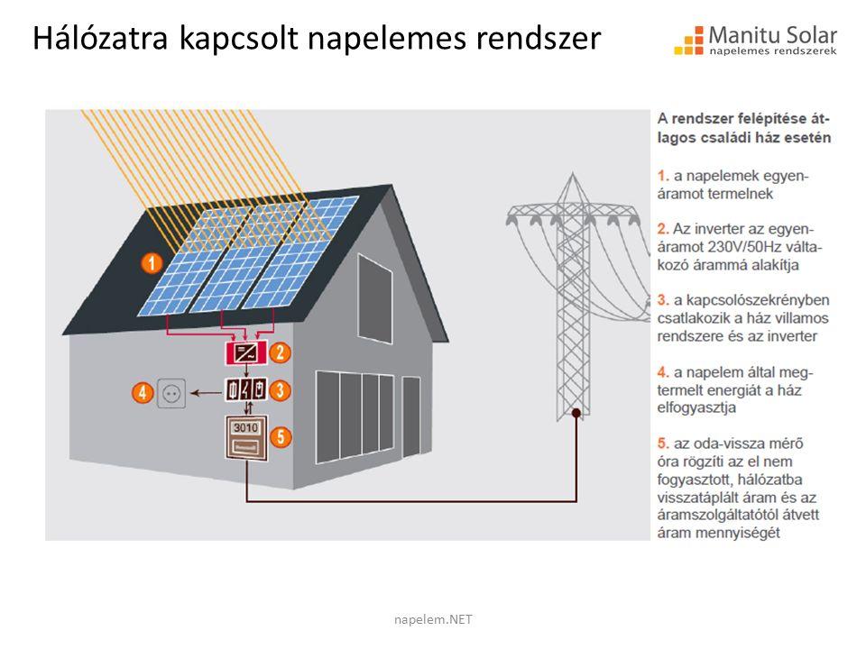Hálózatra kapcsolt napelemes rendszer napelem.NET