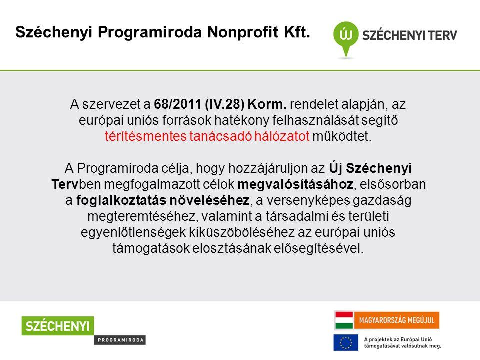 Széchenyi Programiroda Nonprofit Kft.A szervezet a 68/2011 (IV.28) Korm.