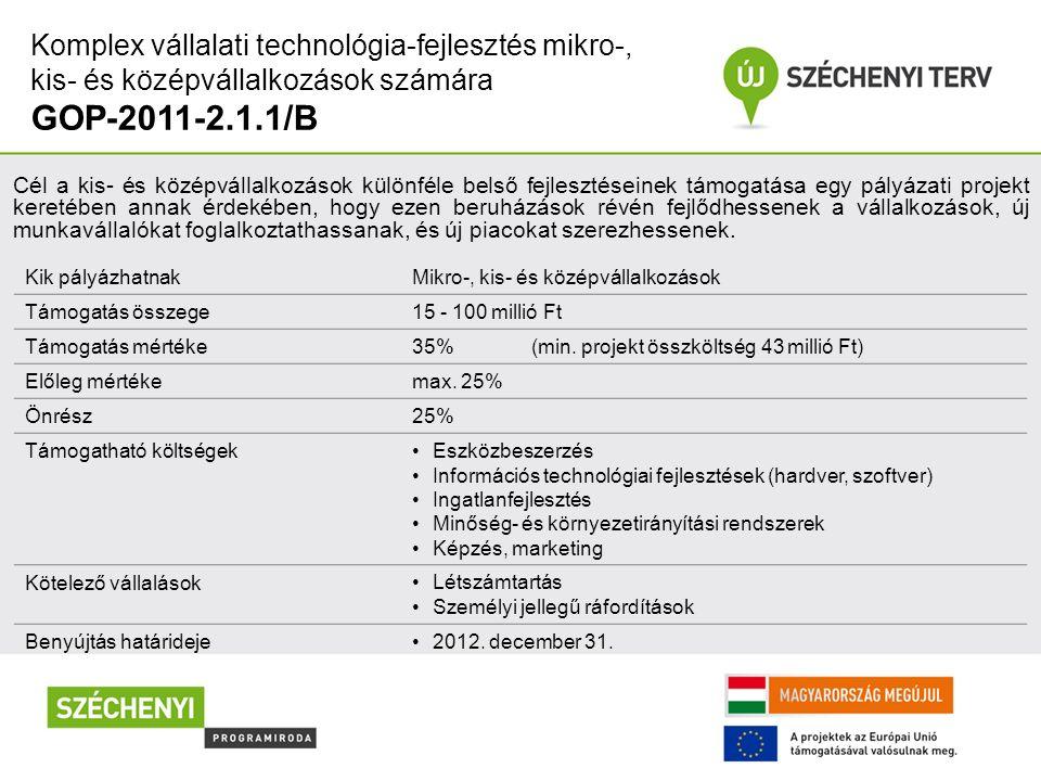 Komplex vállalati technológia-fejlesztés mikro-, kis- és középvállalkozások számára GOP-2011-2.1.1/B Cél a kis- és középvállalkozások különféle belső fejlesztéseinek támogatása egy pályázati projekt keretében annak érdekében, hogy ezen beruházások révén fejlődhessenek a vállalkozások, új munkavállalókat foglalkoztathassanak, és új piacokat szerezhessenek.