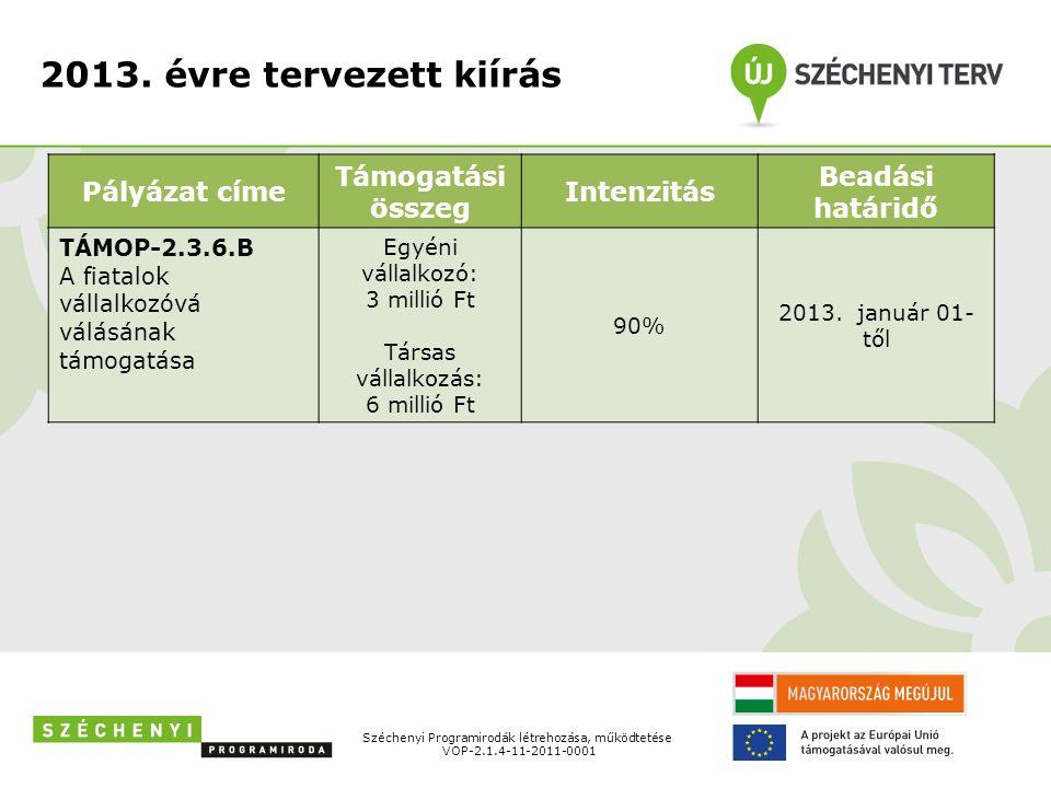 Széchenyi Programirodák létrehozása, működtetése VOP-2.1.4-11-2011-0001 Köszönöm megtisztelő figyelmüket.