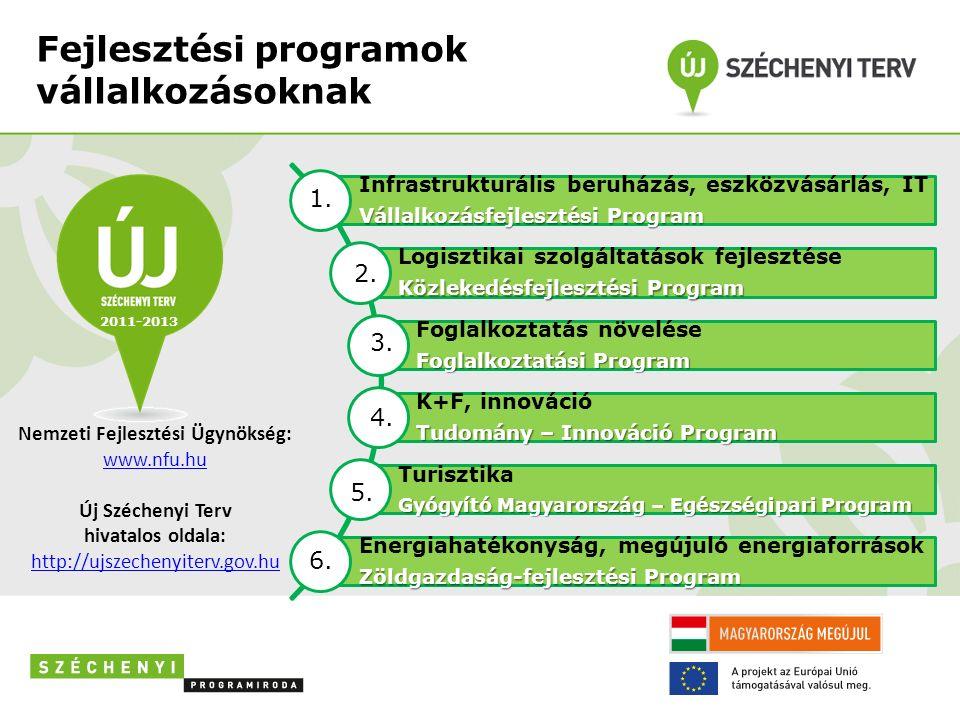 Ingatlan és infrastrukturális beruházás, eszközvásárlás, IT Vállalkozásfejlesztési Program 1.
